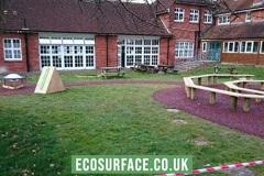 Ecosurface (2107)