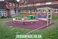 Ecosurface (2110)