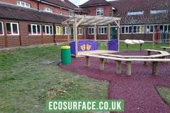 Ecosurface (2111)